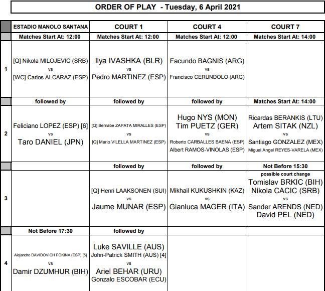 ATP MARBELLA 2021 Unti3477