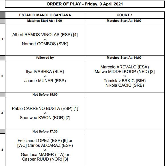 ATP MARBELLA 2021 - Page 2 Unti3497