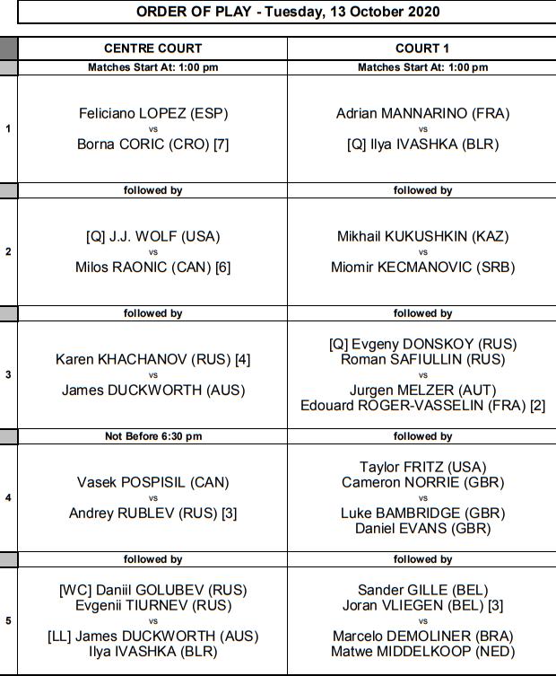 ATP ST PETERSBOURG 2020 - Page 2 Unti3517
