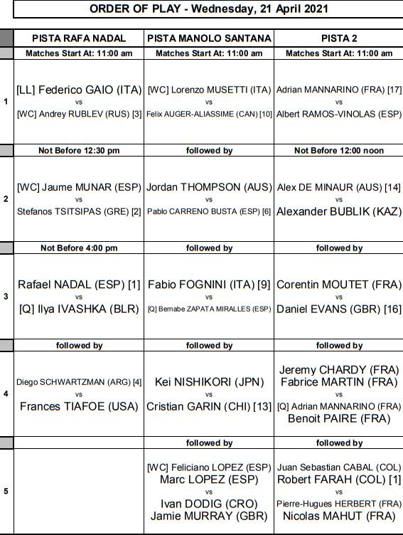 ATP BARCELONE 2021 - Page 3 Unti3552
