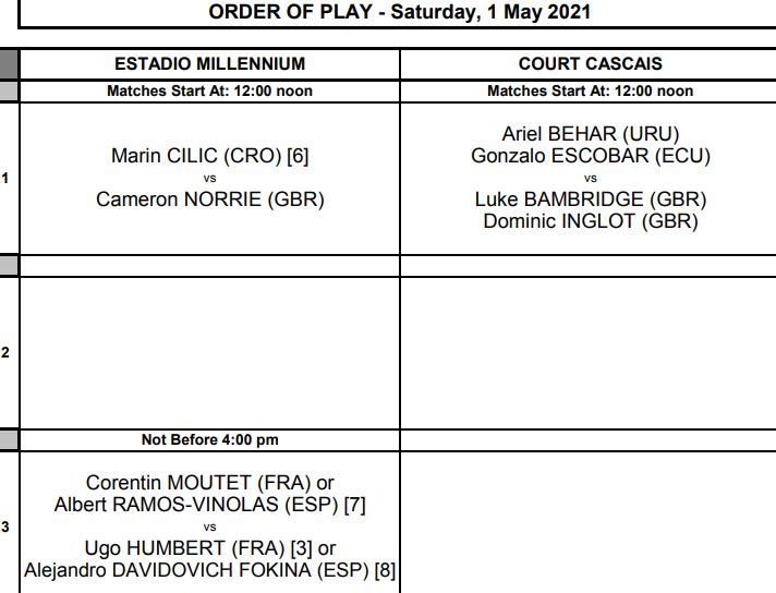 ATP ESTORIL 2021 - Page 3 Unti3655