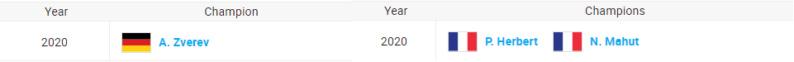 ATP COLOGNE 2021 Unti3783