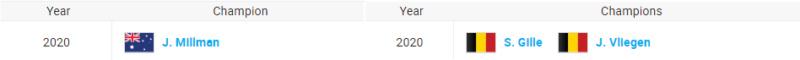 ATP ASTANA 2021 Unti3784