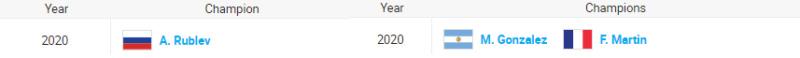 ATP MEBOURNE  1 /ADELAIDE 2021 Unti3791