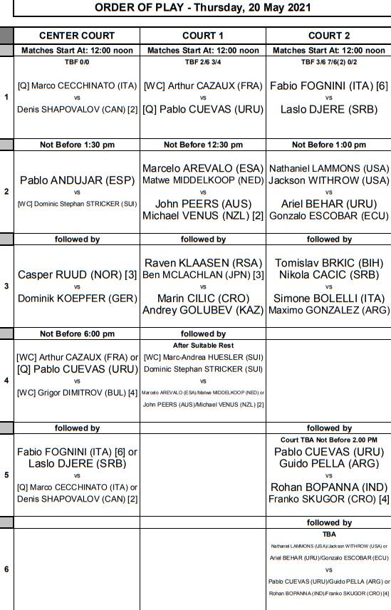 ATP GENEVE 2021 - Page 3 Unti3795