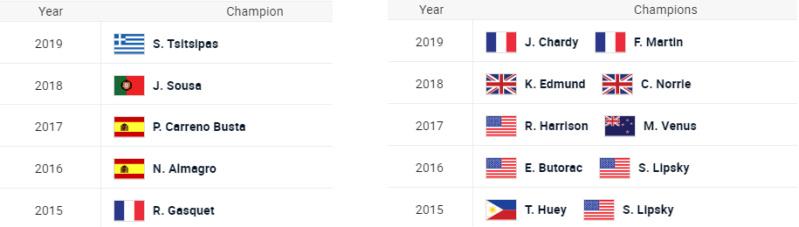 ATP ESTORIL 2021 Unti3918