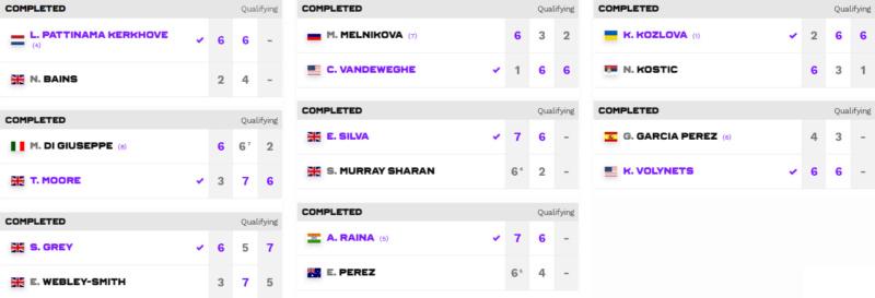 WTA NOTTINGHAM 2021 Unti3938
