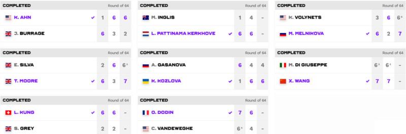 WTA NOTTINGHAM 2021 Unti3946
