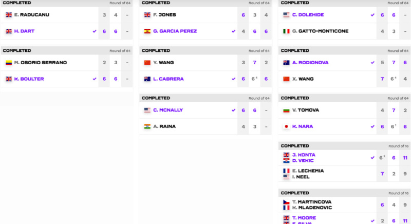 WTA NOTTINGHAM 2021 Unti3960
