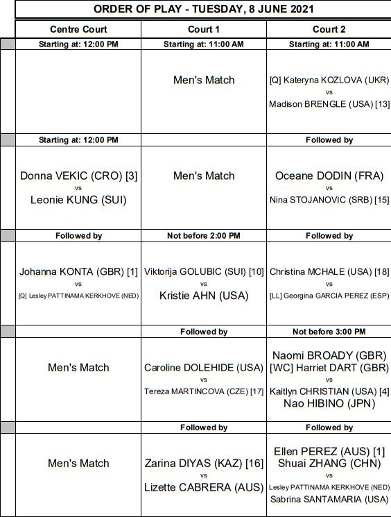 WTA NOTTINGHAM 2021 Unti3961