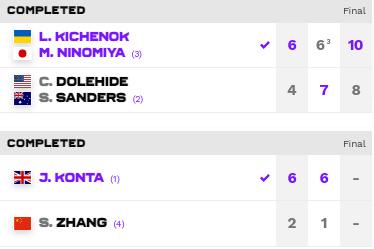 WTA NOTTINGHAM 2021 - Page 2 Unti3971