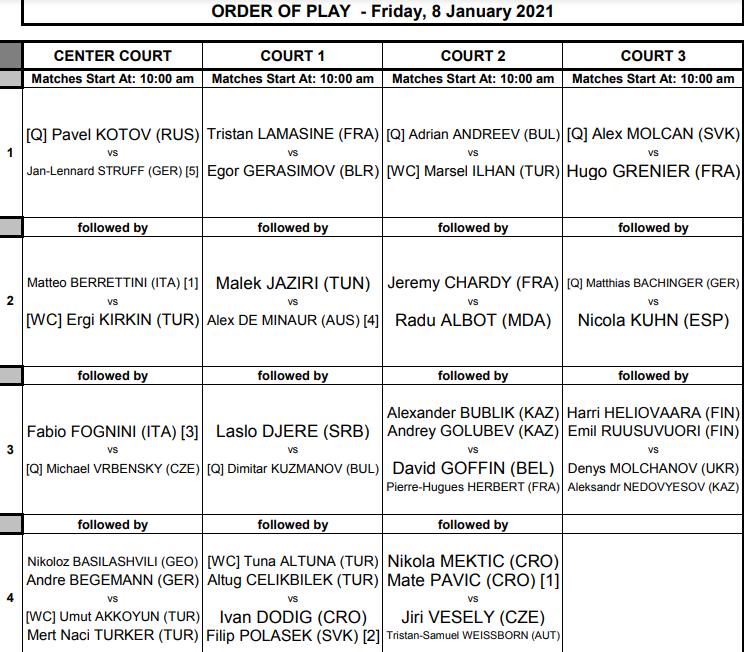 ATP ANTALAYA 2021 - Page 2 Unti3973