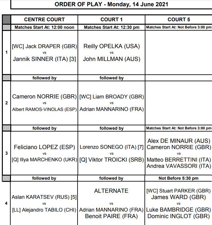 ATP QUEEN'S 2021 Unti3979