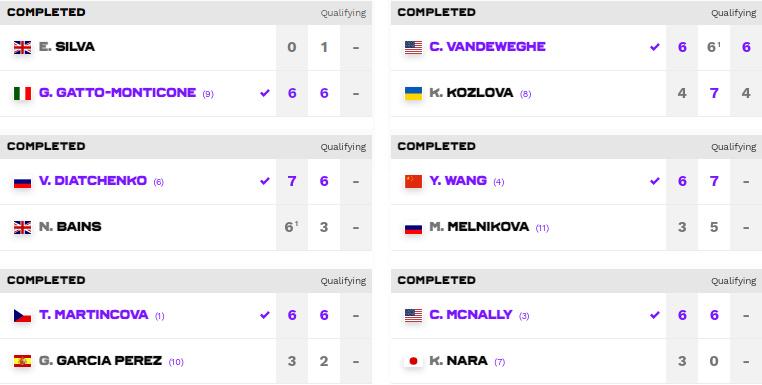 WTA BIRMINGHAM 2021 Unti3981