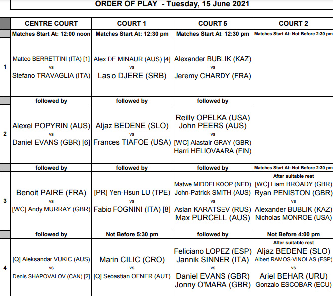 ATP QUEEN'S 2021 - Page 2 Unti3993