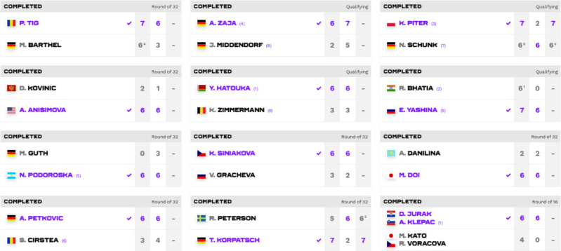 WTA HAMBOURG 2021 Unti4020