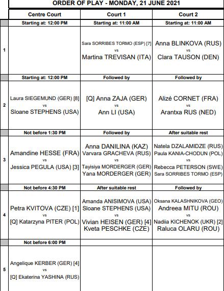 WTA HAMBOURG 2021 Unti4021
