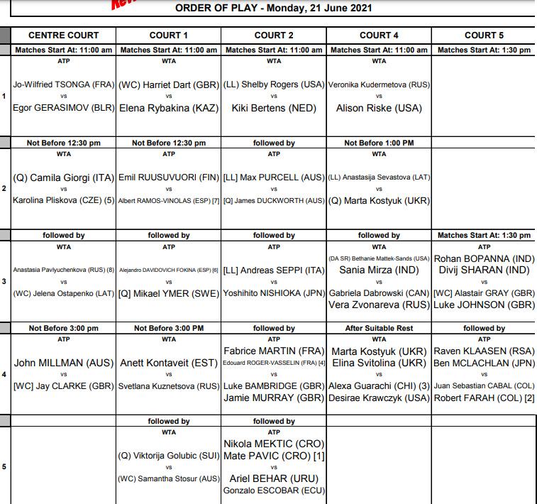 ATP EASTBOURNE 2021 Unti4026