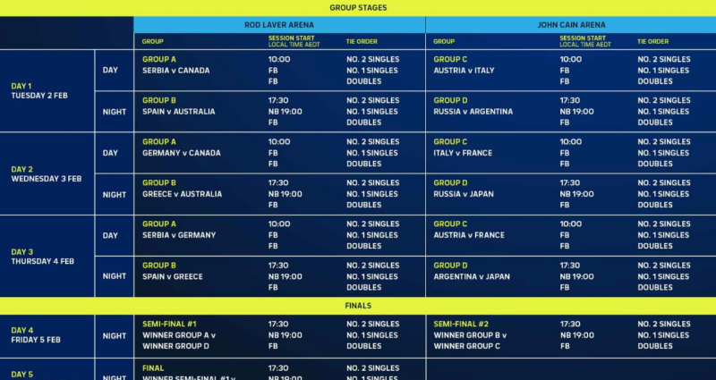 ATP CUP 2021 - Page 3 Unti4075