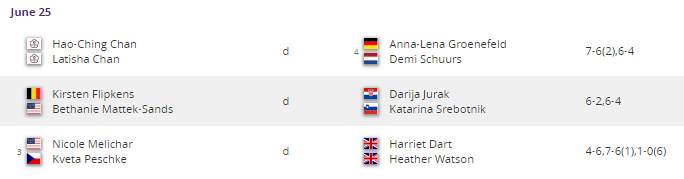 WTA EASTBOURNE 2019 - Page 2 Untit109