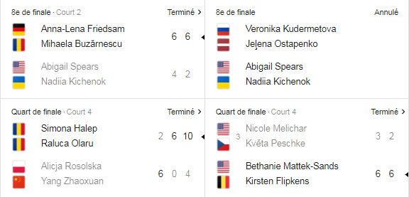 WTA EASTBOURNE 2019 - Page 3 Untit147