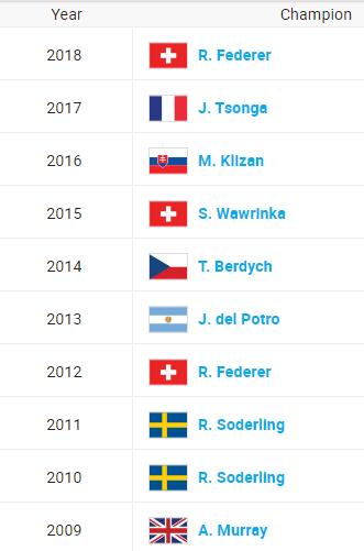 ATP ROTTERDAM 2019 Untit205