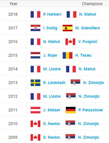 ATP ROTTERDAM 2019 Untit206