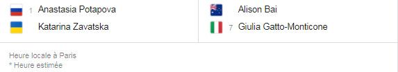 WTA LAUSANNE 2019 Untit284
