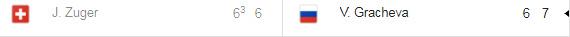 WTA LAUSANNE 2019 Untit289