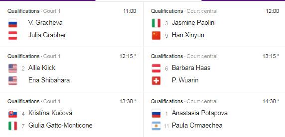 WTA LAUSANNE 2019 Untit290
