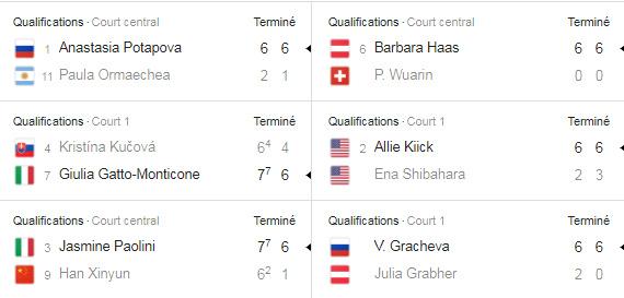 WTA LAUSANNE 2019 Untit297