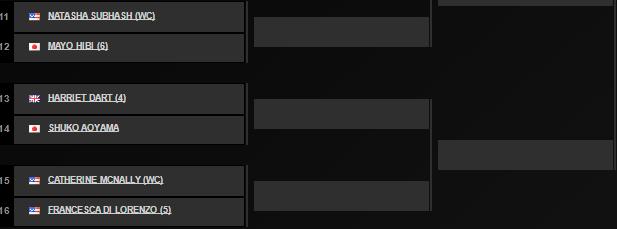 WTA WASHINGTON 2018 Untit558