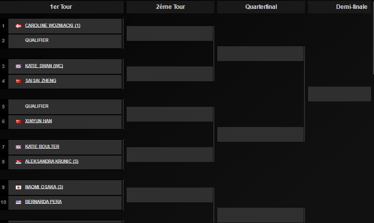 WTA WASHINGTON 2018 Untit559