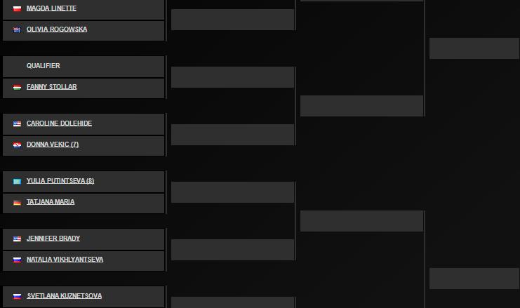 WTA WASHINGTON 2018 Untit560