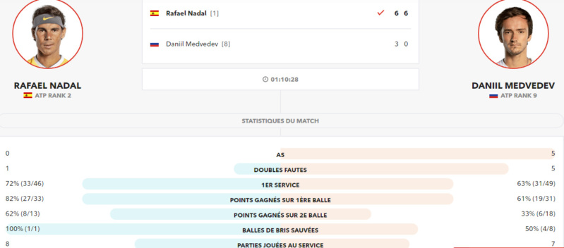 ATP MONTREAL 2019 - Page 12 Untit574