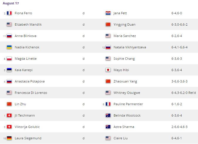 WTA NEW YORK 2019 Untit603