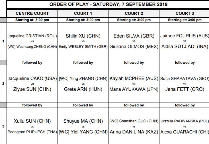 WTA NANCHANG 2019 Untit663
