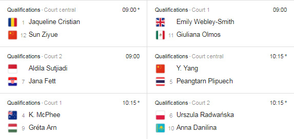 WTA NANCHANG 2019 Untit669