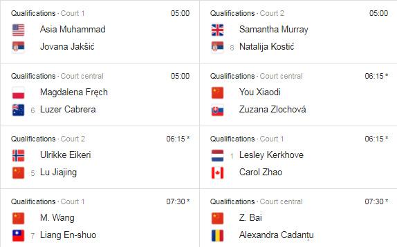 WTA ZHENGZHOU 2019 Untit671