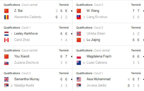 WTA ZHENGZHOU 2019 Untit690