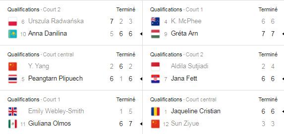 WTA NANCHANG 2019 Untit697