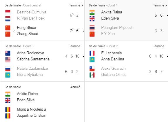 WTA NANCHANG 2019 Untit742