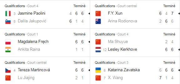 WTA GUANGZHOU 2019 Untit797