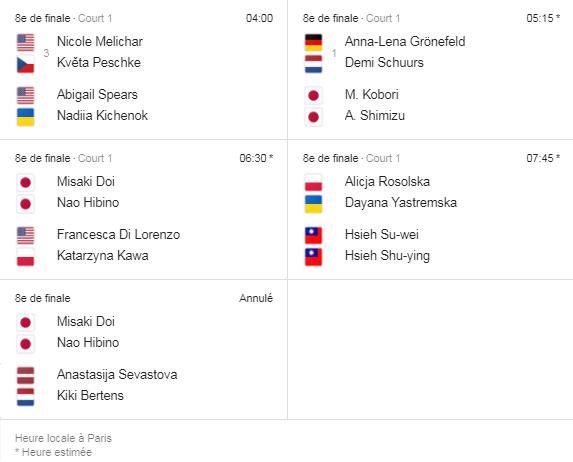 WTA OSAKA 2019 - Page 2 Untit845
