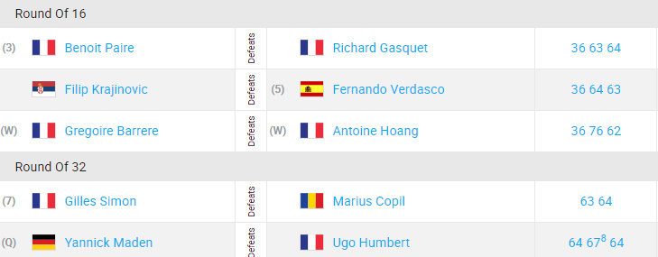 ATP MOSELLE 2019 - Page 2 Untit860