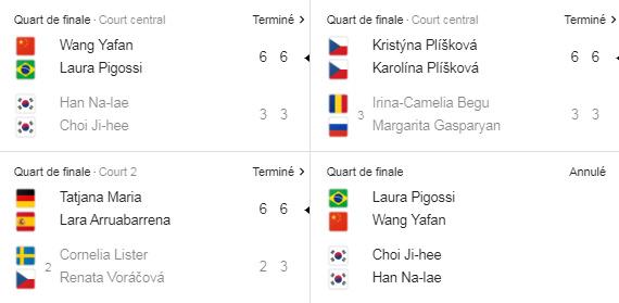 WTA SEOUL 2019 - Page 2 Untit868