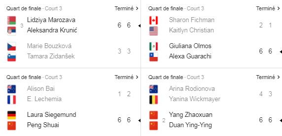 WTA GUANGZHOU 2019 - Page 2 Untit881