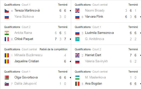 WTA TASHKENT 2019 Untit915