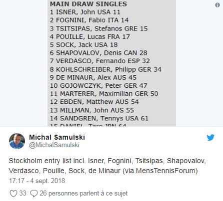 ATP STOCKHOLM 2018 Untit921