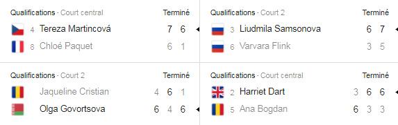 WTA TASHKENT 2019 Untit942